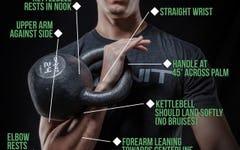 How to do the Kettlebell Sport Rack Position
