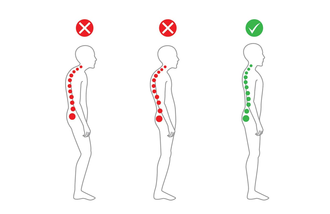 Why You Still Have Poor Posture & Chronic Pain